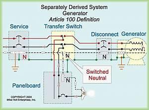 Grounding vs Bonding - Part 4 of 12   Electrical ...