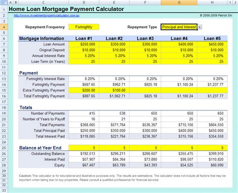 Free Mortgage Home Loan Repayments Calculator