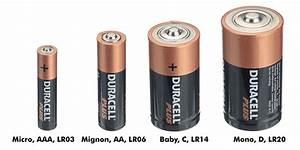 Bilder Lampen Mit Batterie : batterie battery ~ Markanthonyermac.com Haus und Dekorationen