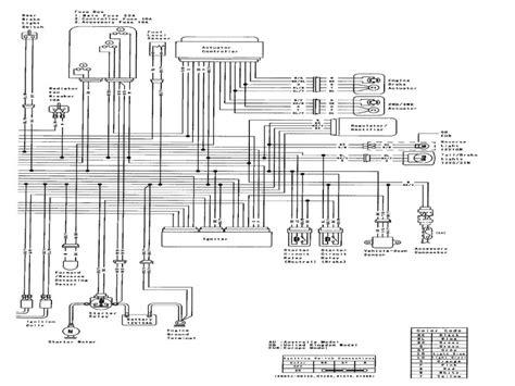 2005 kawasaki brute 750 wiring diagram wiring forums