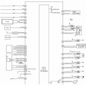 Hyundai Creta - Schematic Diagrams