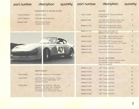 Datsun 510 Parts Catalog by Datsun Competition Parts Catalog 1976