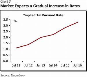 Debt Service Ratio   Foto Bugil Bokep 2017