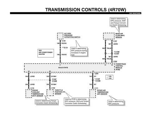 aode wiring diagram wiring diagram fuse box