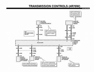 97 4r70w Transmission Wiring Diagram