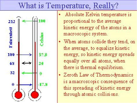 What Is Temperature, Really?