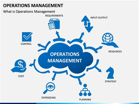 operations management powerpoint template sketchbubble