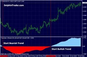 Trend 4 You : trend bars metatrader 4 indicator ~ Orissabook.com Haus und Dekorationen