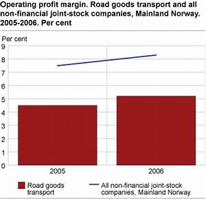 Road goods transport, accounting figures for joint-stock ...