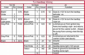 Jeep Tj Hardtop Wiring Kit