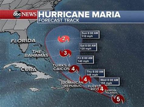 maria potentially  catastrophic hurricane  hit