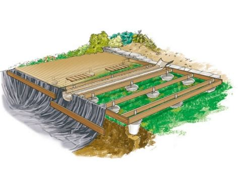 Terrasse Auf Rasen Bauen by Holzterrasse Auf Rasen Selber Bauen Holzterrasse Aus