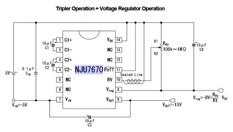 Pcb How Implement Sealed Line Noise Proof Method