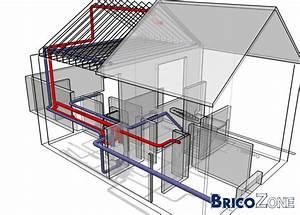 Vmc Double Flux Renovation : hotte vs vmc double flux ~ Melissatoandfro.com Idées de Décoration