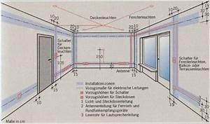 Elektrische Leitungen Verlegen Vorschriften : elektrische leitungen m ssen in installationszonen verlegt werden grund die hauselektrik ~ Orissabook.com Haus und Dekorationen