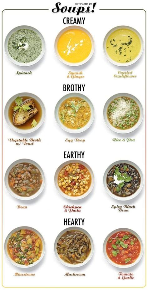 types of soup 1000 images about soups vegetable potage on pinterest green soup detox soup and soup recipes