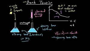 Back Titration