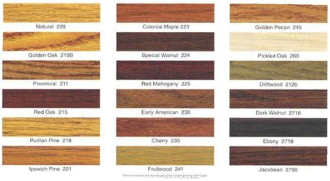 wood color chart different wood stains pdf woodworking