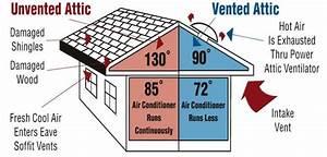 Superior Insulation  U0026 Attic Ventilation Inc