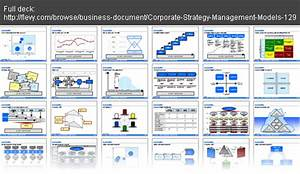 23 business strategy management models flevycom blog With strategy document template mckinsey
