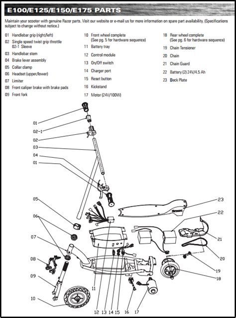Razor E150 Wiring Diagram by Razor E100 Electric Scooter Parts Best Free Wiring Diagram