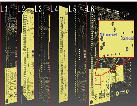 Reverse Engineering Printed Circuit Board Key Technology