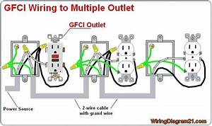 How To Install A Gfi Outlet