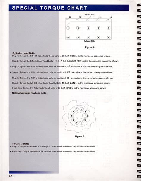 2003 ford f250 60l power stroke fuse box diagram wiring library