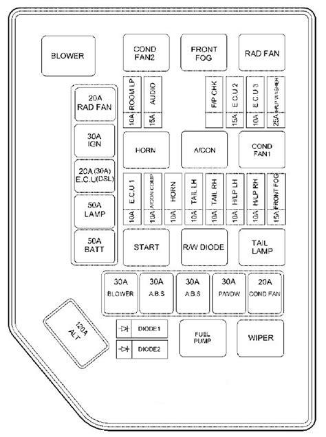 Hyundai Accent (2000 - 2005) – fuse box diagram - Auto Genius