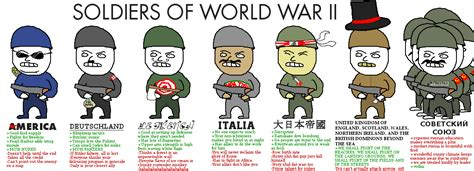 World War 2 Memes - image 626347 world war ii know your meme