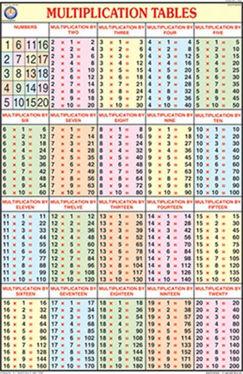 math table  hindi audio math
