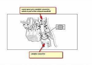 Are There Two Catalytic Converters On The 2003 Kia Spectra