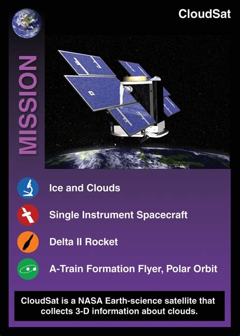 play missions  planet earth nasa space place nasa