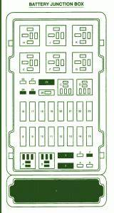 1999 Mack Fuse Diagram : 1999 ford e350 fuse box diagram auto fuse box diagram ~ A.2002-acura-tl-radio.info Haus und Dekorationen