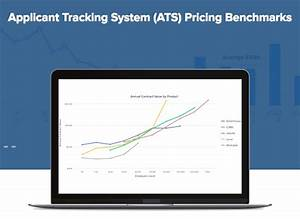 applicant tracking system pricing the magnet With ats tracking number