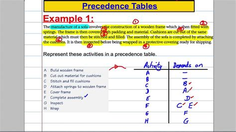 critical paths analysis  precedence tables youtube