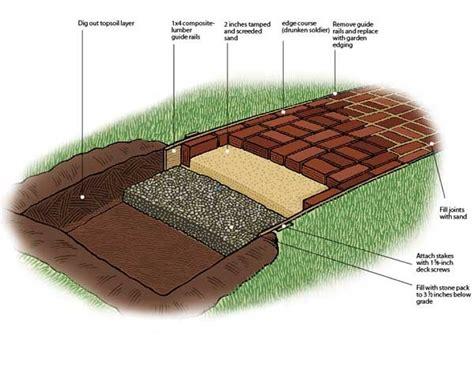 high market diy antique brick pathway