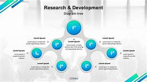 Tree Diagram Template