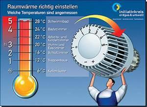 Heizkörper Thermostat Einstellen : heizung thermostat einstellen ~ Orissabook.com Haus und Dekorationen