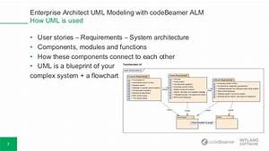 Enterprise Architect Uml Modeling With Codebeamer Alm
