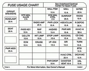 2006 Pontiac Grand Prix Gt Fuse Box Diagram  Pontiac  Auto