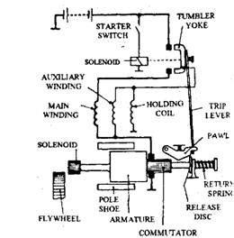 homestead ceiling fan wiring diagram homestead fans