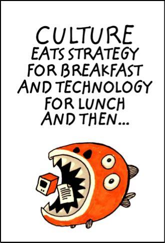 culture eats strategy  breakfast disciplined