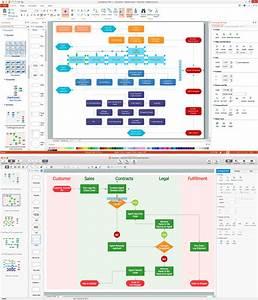 Warehouse Flowchart  Flow Chart Example  Workflow Diagram