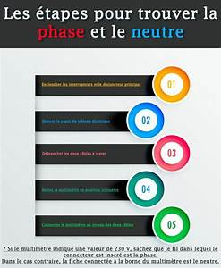 comment trouver la phase et le neutre en electricite With couleur du fil neutre