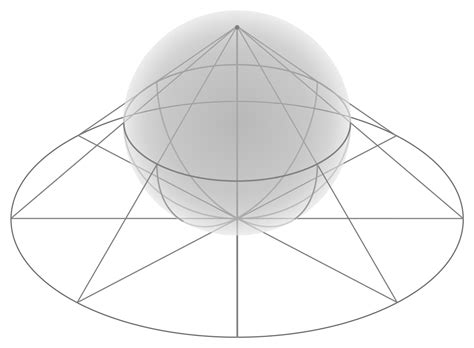 stereographic projection wikipedia