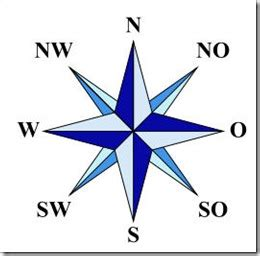 norden süden westen osten himmelsrichtungen norden s 252 den westen osten clever merken de