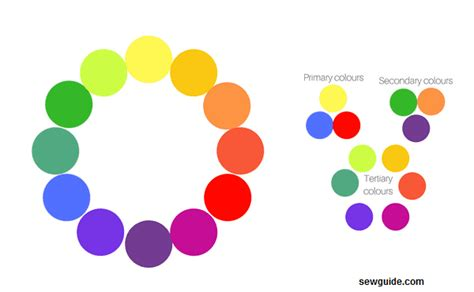 fashion color wheel fashion colour wheel 15 colour combinations for clothes