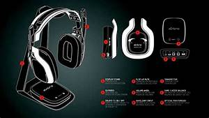 Astro A50 Gaming Headset Review