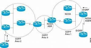 Ip Routing  Ospf Configuration Guide  Cisco Ios Xe Release